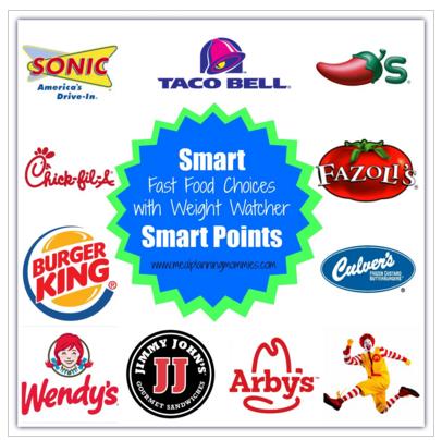 smartPoints