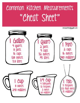 kitchen-measurements-chart-small